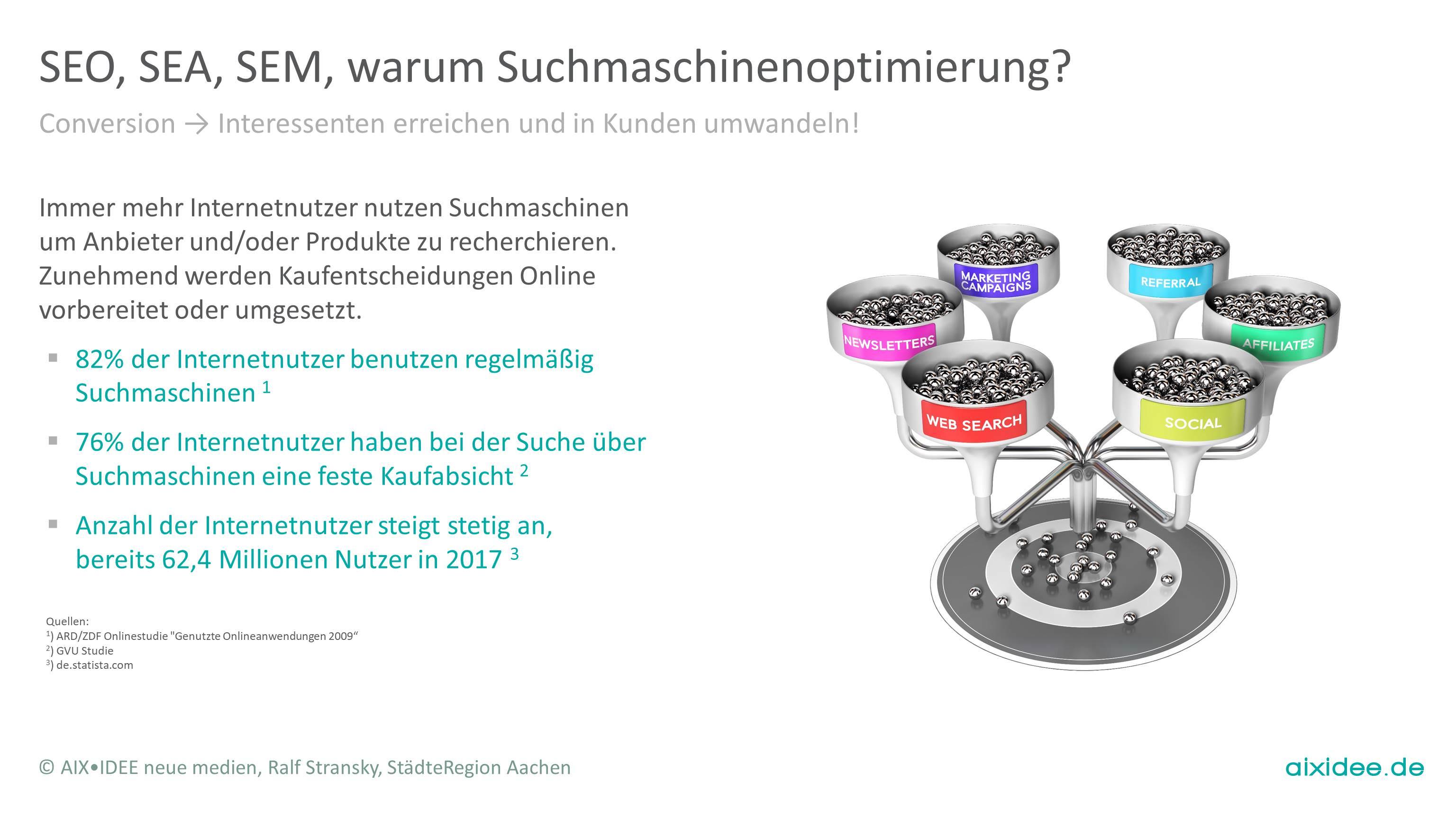 Conversion → Interessenten erreichen und in Kunden umwandeln!